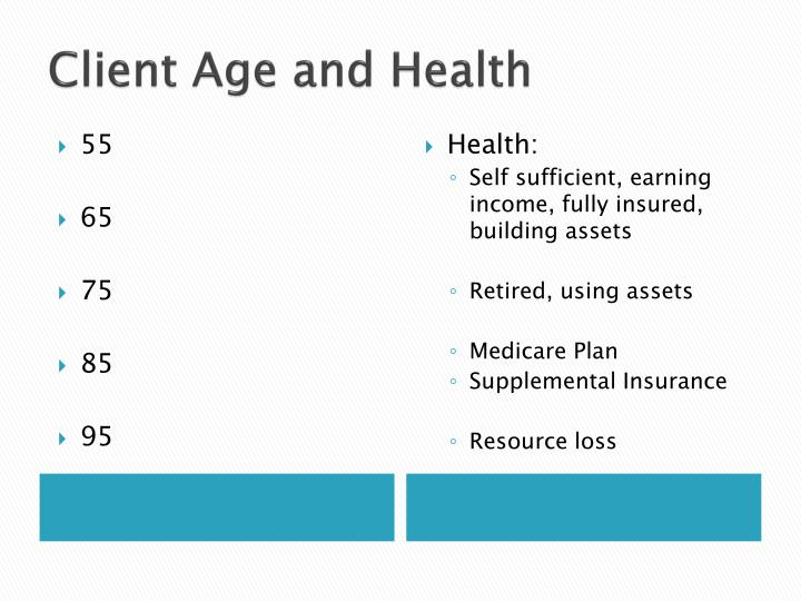 Client Age and Health