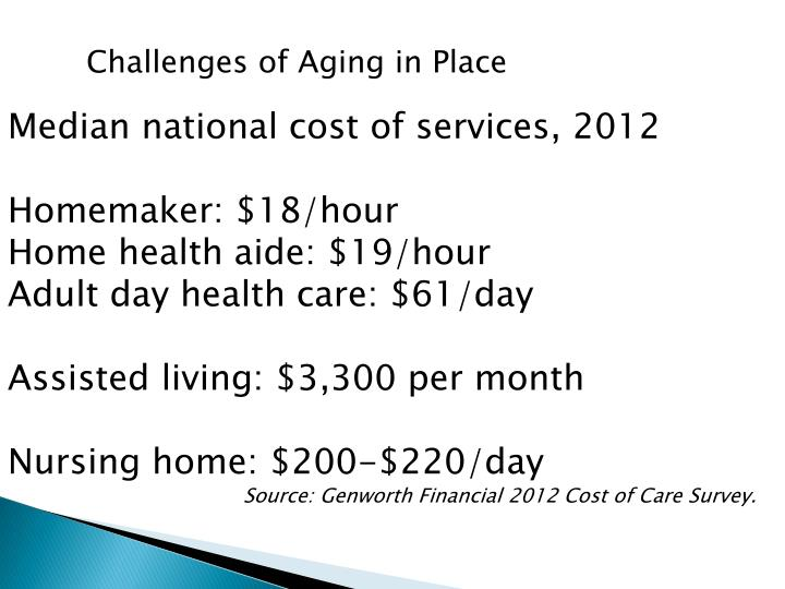 Challenges of Aging in Place