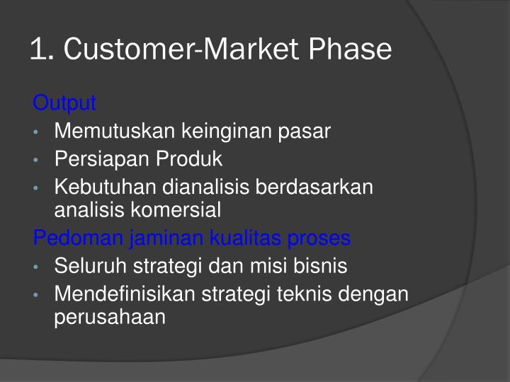 1. Customer-Market Phase