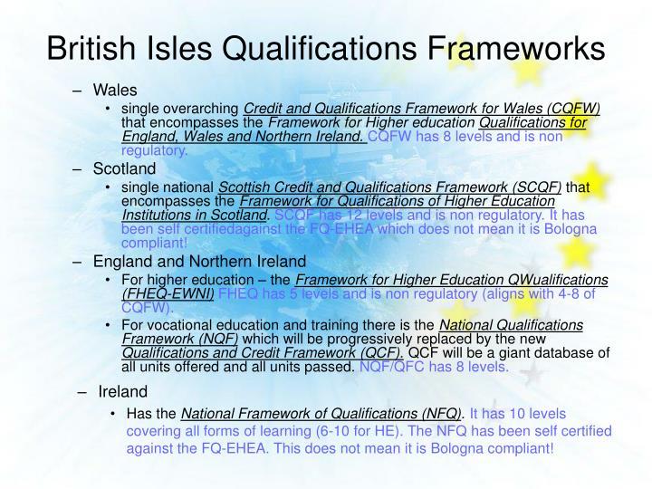 British Isles Qualifications Frameworks