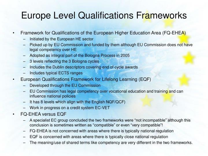Europe Level Qualifications Frameworks