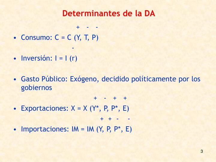 Determinantes de la DA