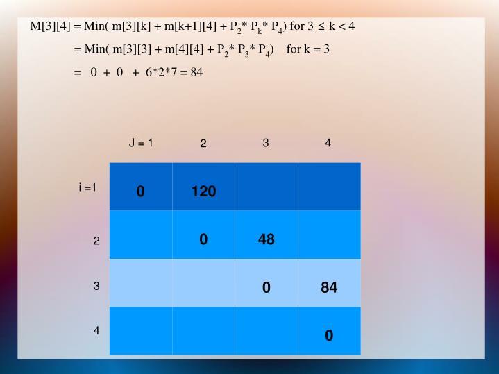 M[3][4] = Min( m[3][k] + m[k+1][4] + P