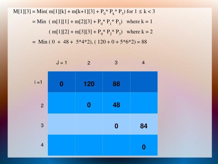 M[1][3] = Min( m[1][k] + m[k+1][3] + P