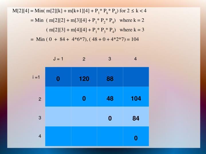 M[2][4] = Min( m[2][k] + m[k+1][4] + P