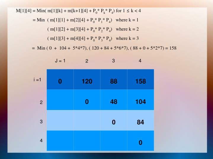 M[1][4] = Min( m[1][k] + m[k+1][4] + P