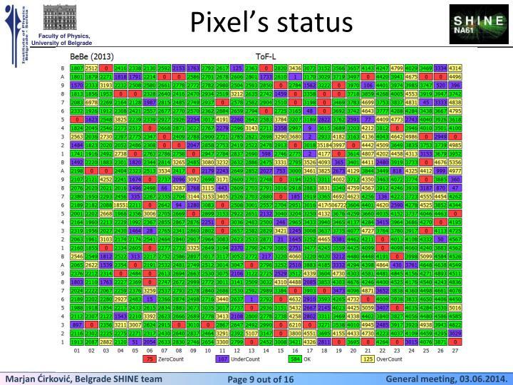 Pixel's status