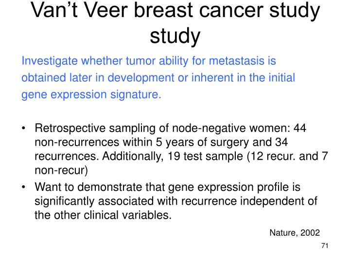 Van't Veer breast cancer study study