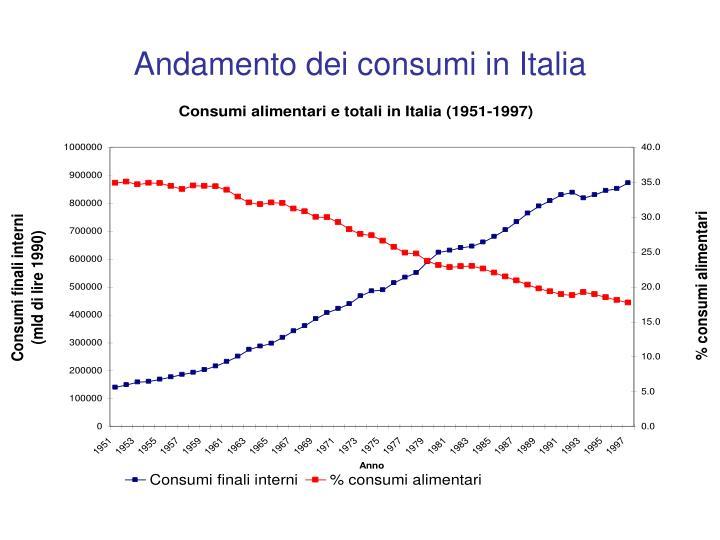 Andamento dei consumi in Italia