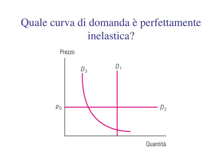 Quale curva di domanda è perfettamente inelastica?