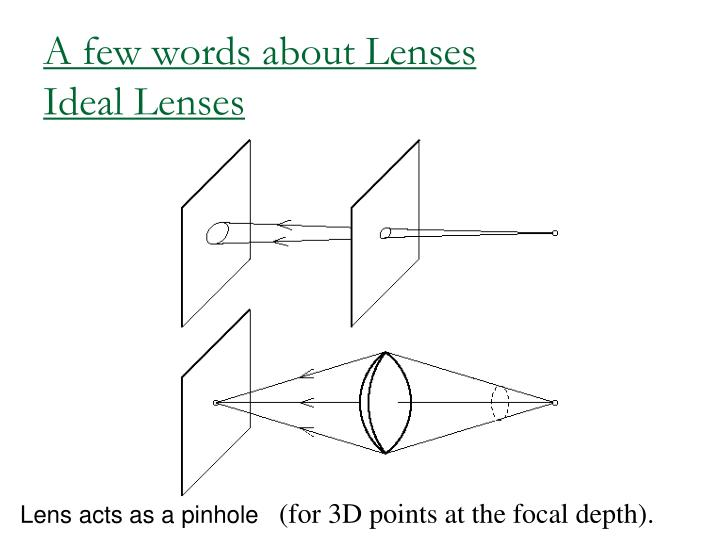 A few words about Lenses