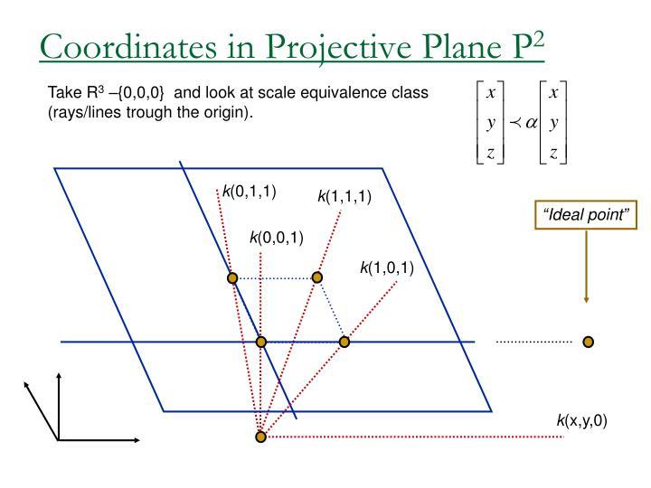 Coordinates in Projective Plane P