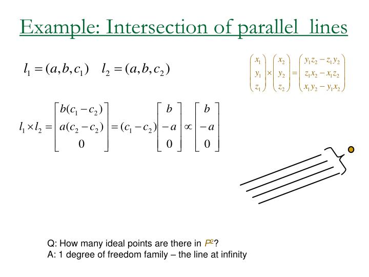 Example: Intersection of parallel  lines