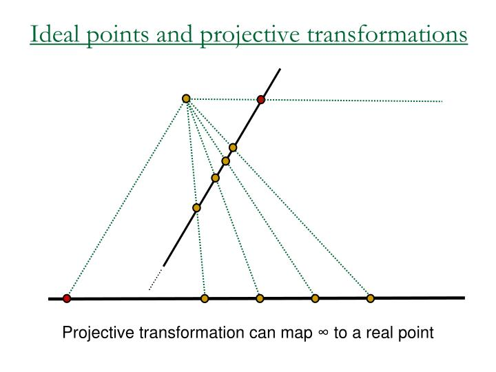 Ideal points and projective transformations
