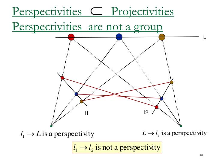 Perspectivities        Projectivities