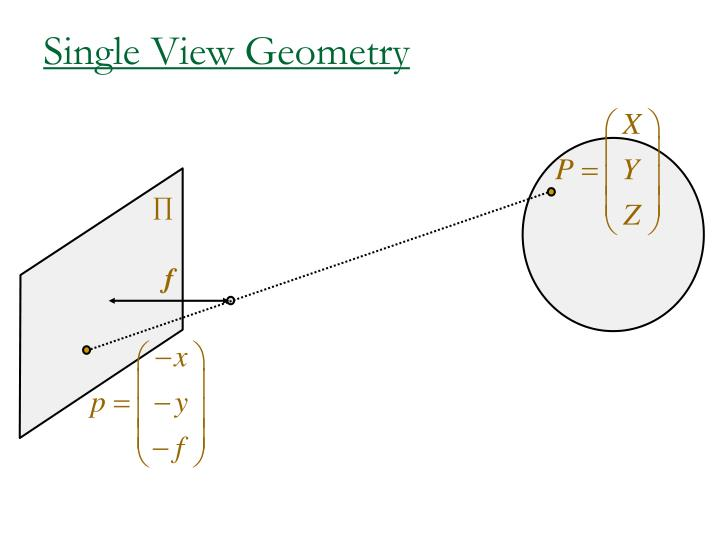 Single View Geometry