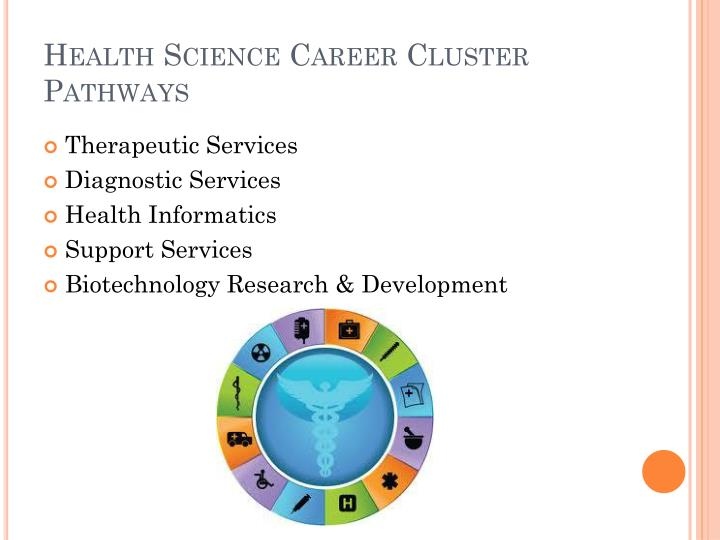 Health Science Career Cluster Pathways
