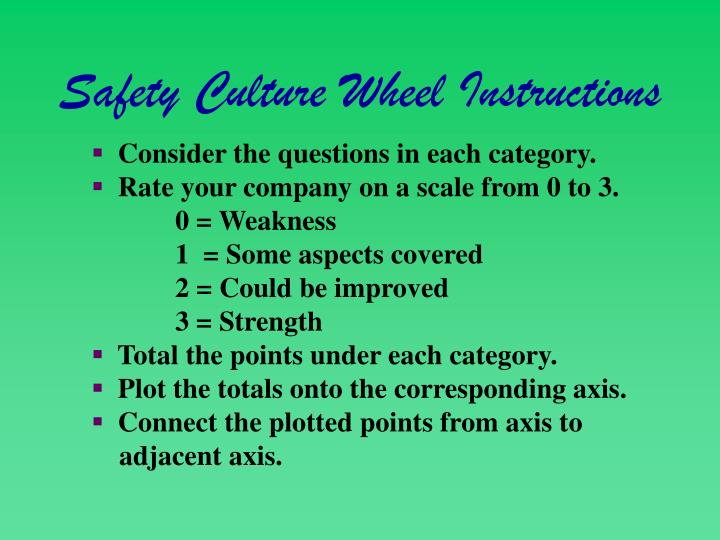 Safety Culture Wheel Instructions