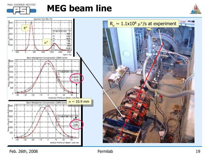 MEG beam line