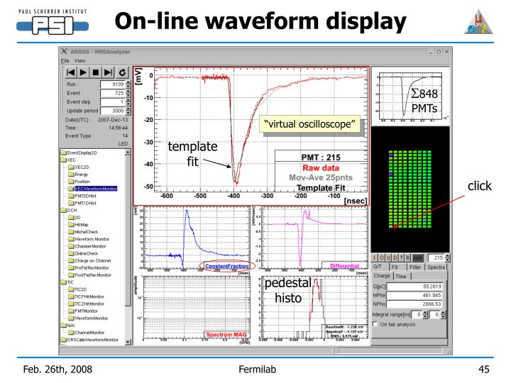 On-line waveform display