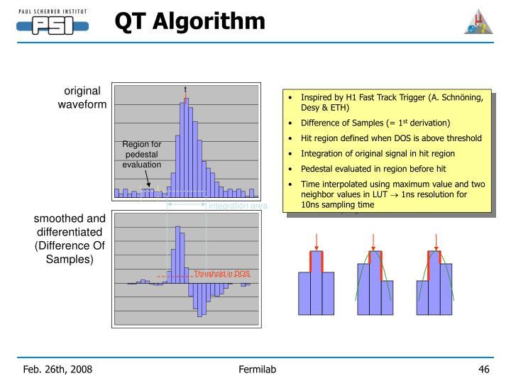 QT Algorithm