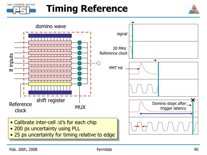Timing Reference