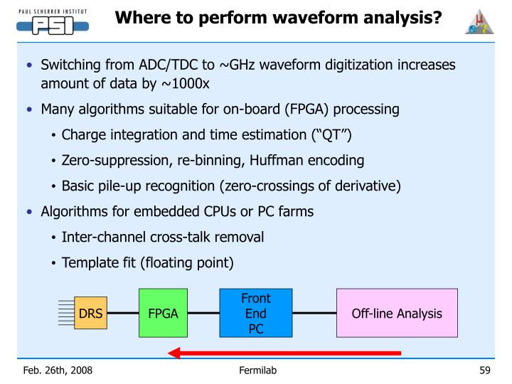 Where to perform waveform analysis?