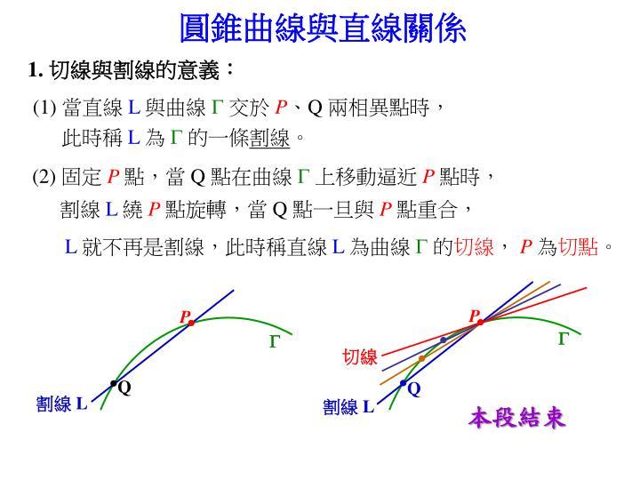 圓錐曲線與直線關係