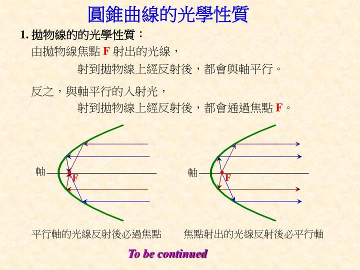 圓錐曲線的光學性質