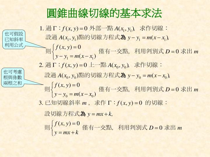 圓錐曲線切線的基本求法