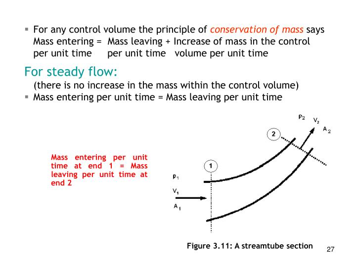 For any control volume the principle of
