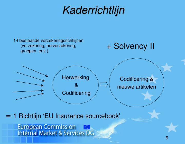 Kaderrichtlijn