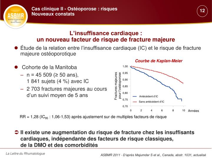 L'insuffisance cardiaque :