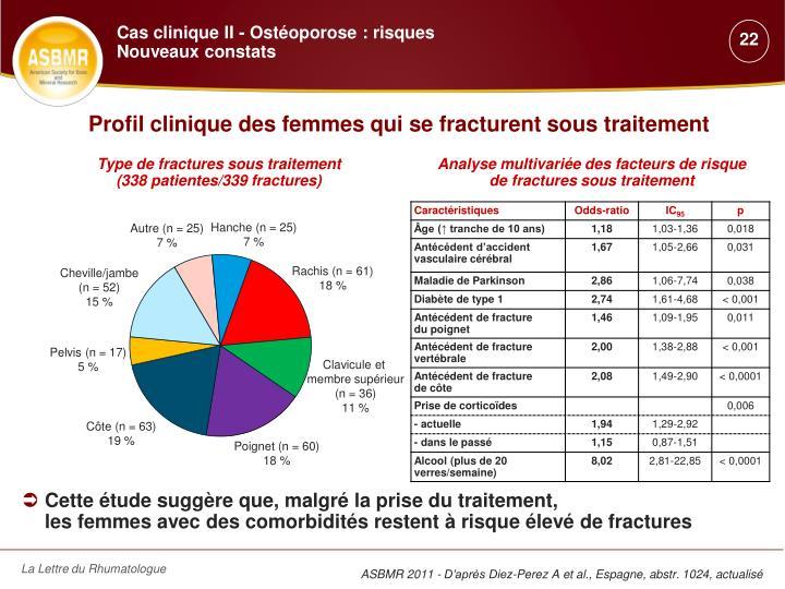 Profil clinique des femmes qui se fracturent sous traitement