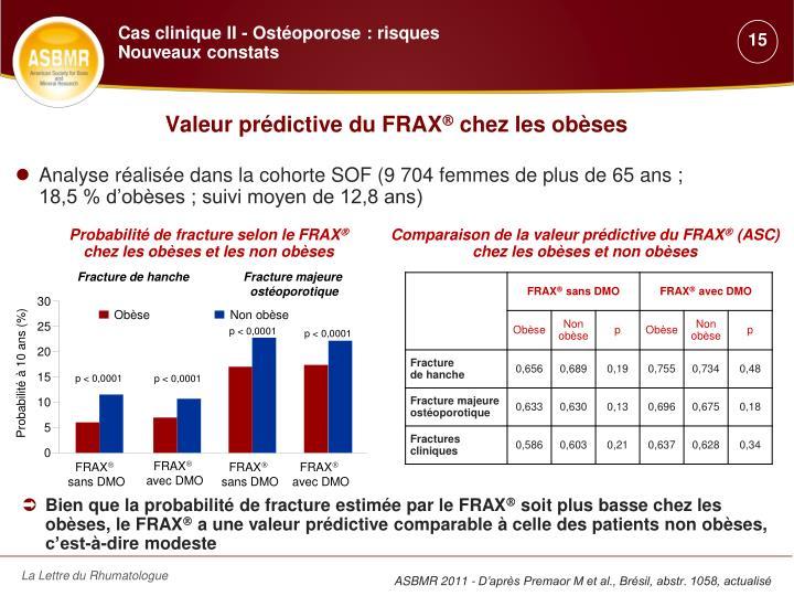Valeur prédictive du FRAX