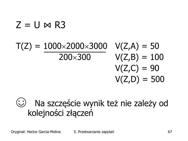 Z = U