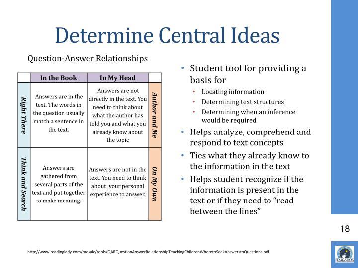 Determine Central Ideas
