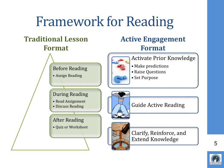 Framework for Reading