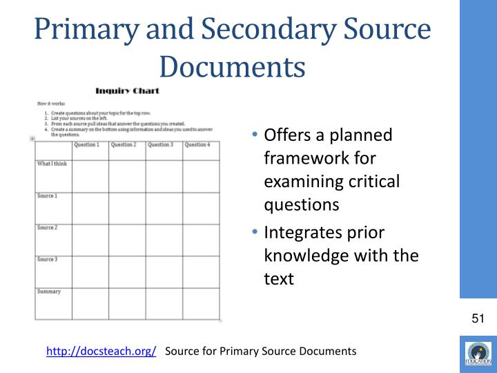 Primary and Secondary Source Documents