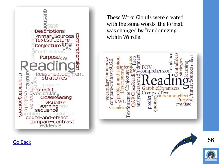 "These Word Clouds were created with the same words, the format was changed by ""randomizing"" within Wordle."
