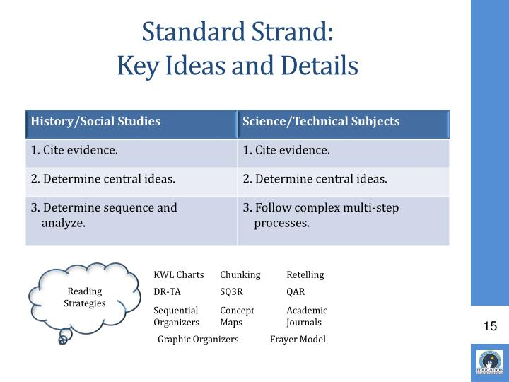 Standard Strand: