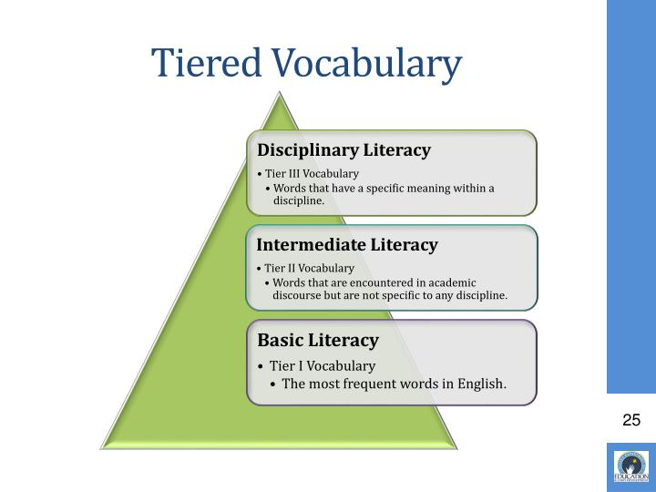 Tiered Vocabulary