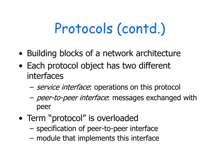 Protocols (contd.)