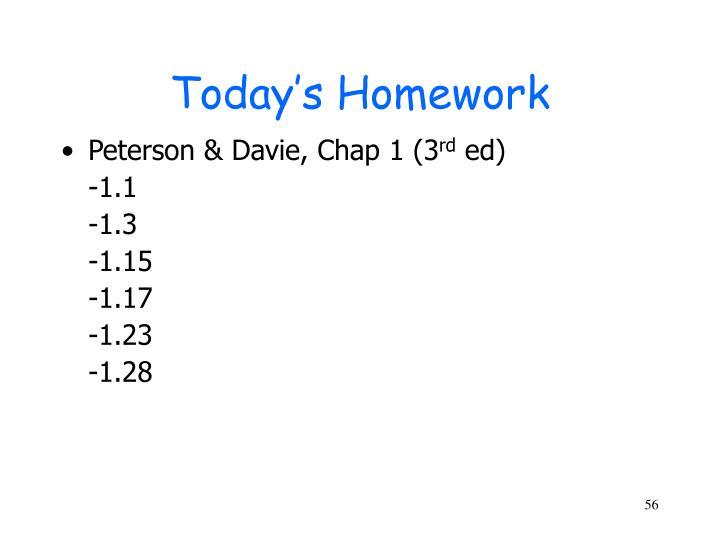 Today's Homework