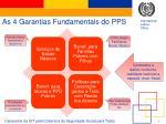 as 4 garantias fundamentais do pps