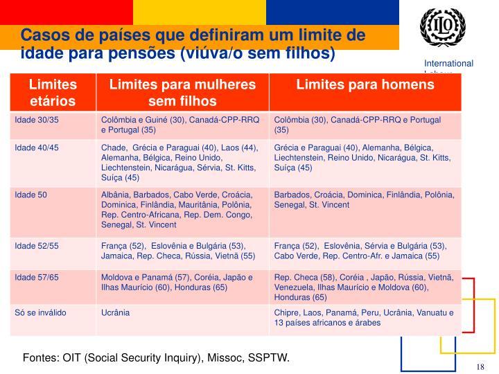 Casos de países que definiram um limite de idade para pensões (viúva/o sem filhos)