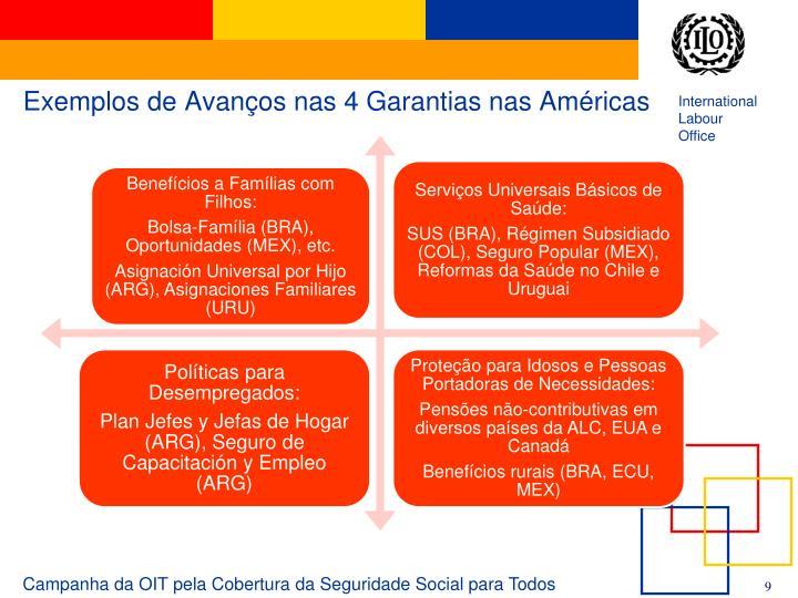 Exemplos de Avanços nas 4 Garantias nas Américas