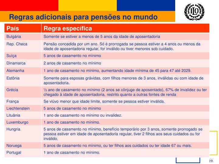Regras adicionais para pensões no mundo