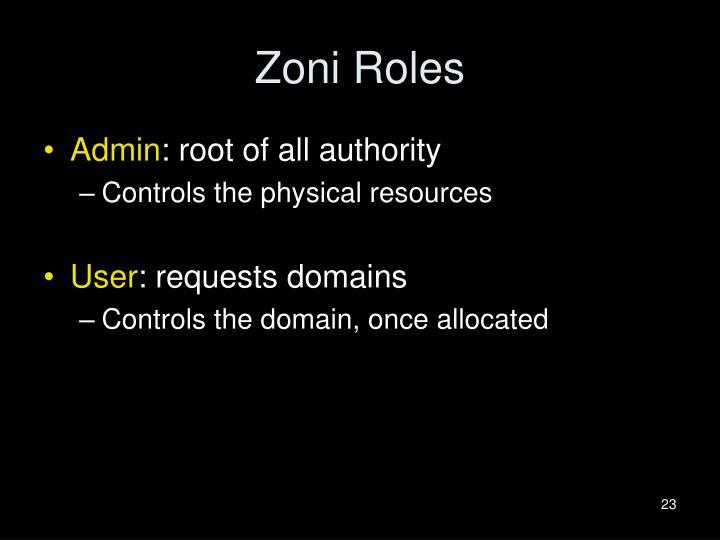 Zoni Roles