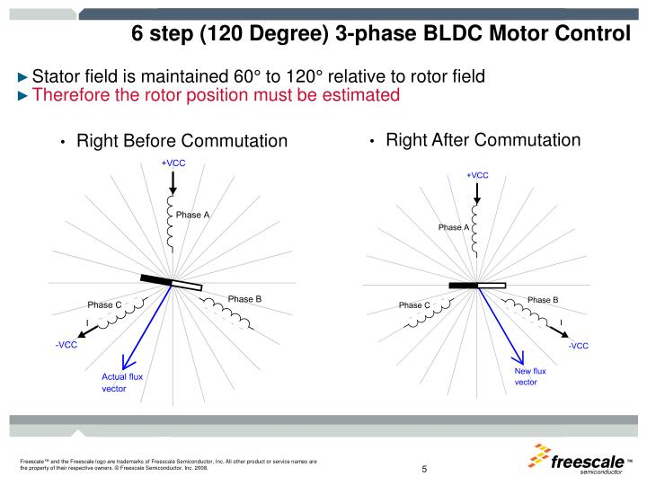 6 step (120 Degree) 3-phase BLDC Motor Control